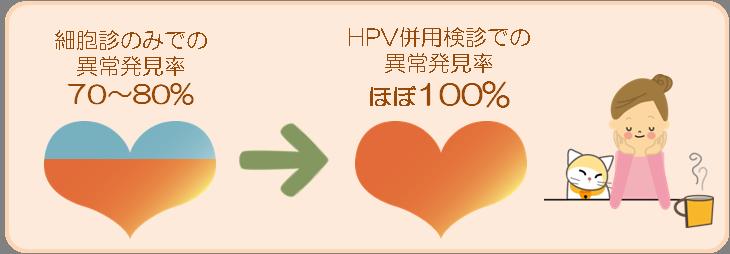 lbc-hpv05.png